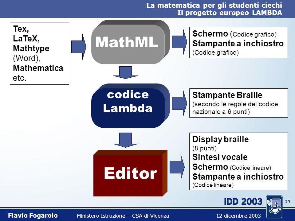 22 La matematica per gli studenti ciechi Il progetto europeo LAMBDA Flavio Fogarolo Ministero Istruzione – CSA di Vicenza 12 dicembre 2003 Lambiente L