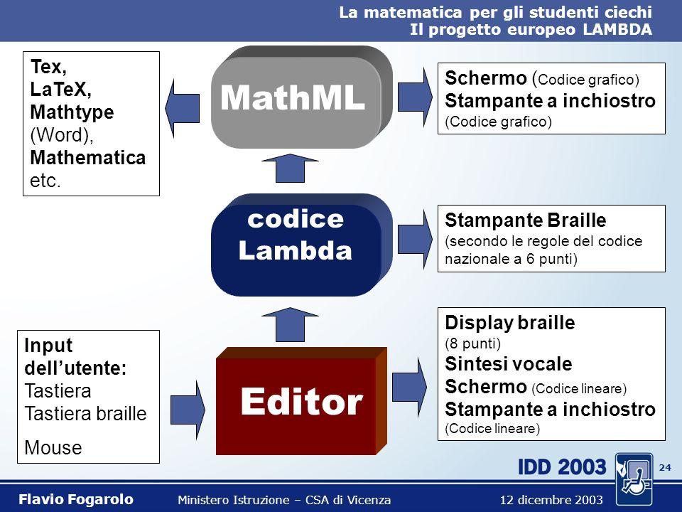 23 La matematica per gli studenti ciechi Il progetto europeo LAMBDA Flavio Fogarolo Ministero Istruzione – CSA di Vicenza 12 dicembre 2003 Tex, LaTeX,