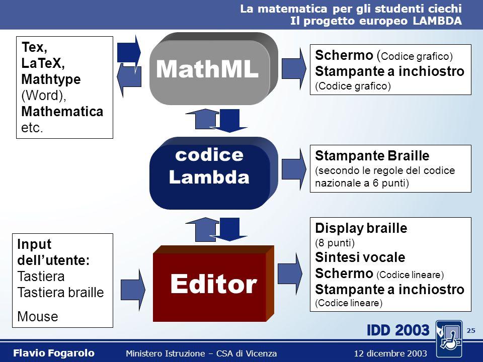 24 La matematica per gli studenti ciechi Il progetto europeo LAMBDA Flavio Fogarolo Ministero Istruzione – CSA di Vicenza 12 dicembre 2003 Tex, LaTeX,