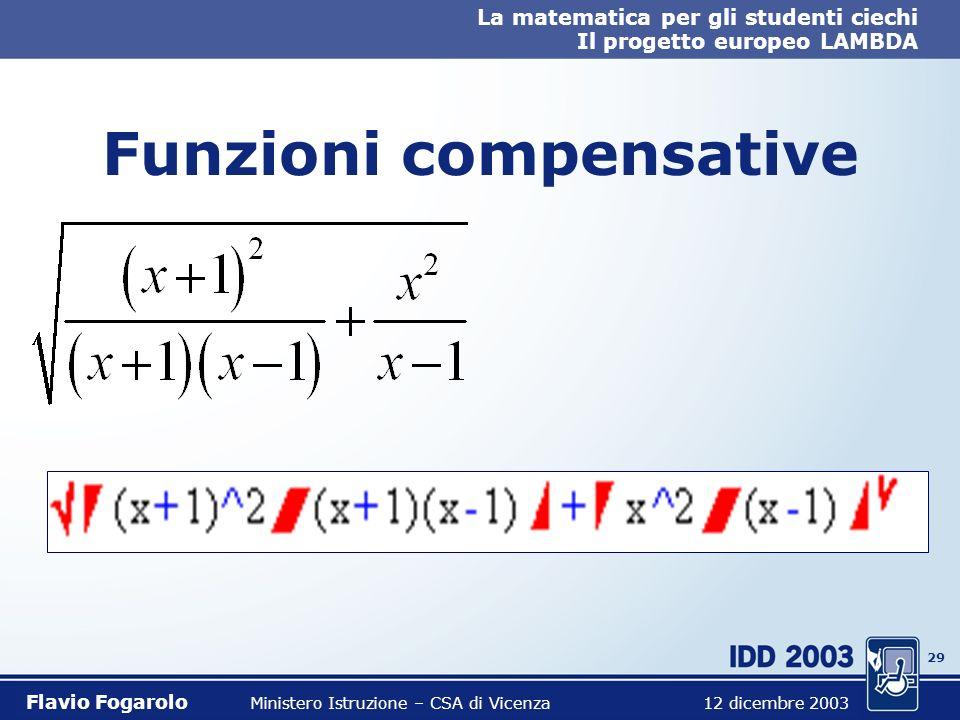 28 La matematica per gli studenti ciechi Il progetto europeo LAMBDA Flavio Fogarolo Ministero Istruzione – CSA di Vicenza 12 dicembre 2003 Funzioni co