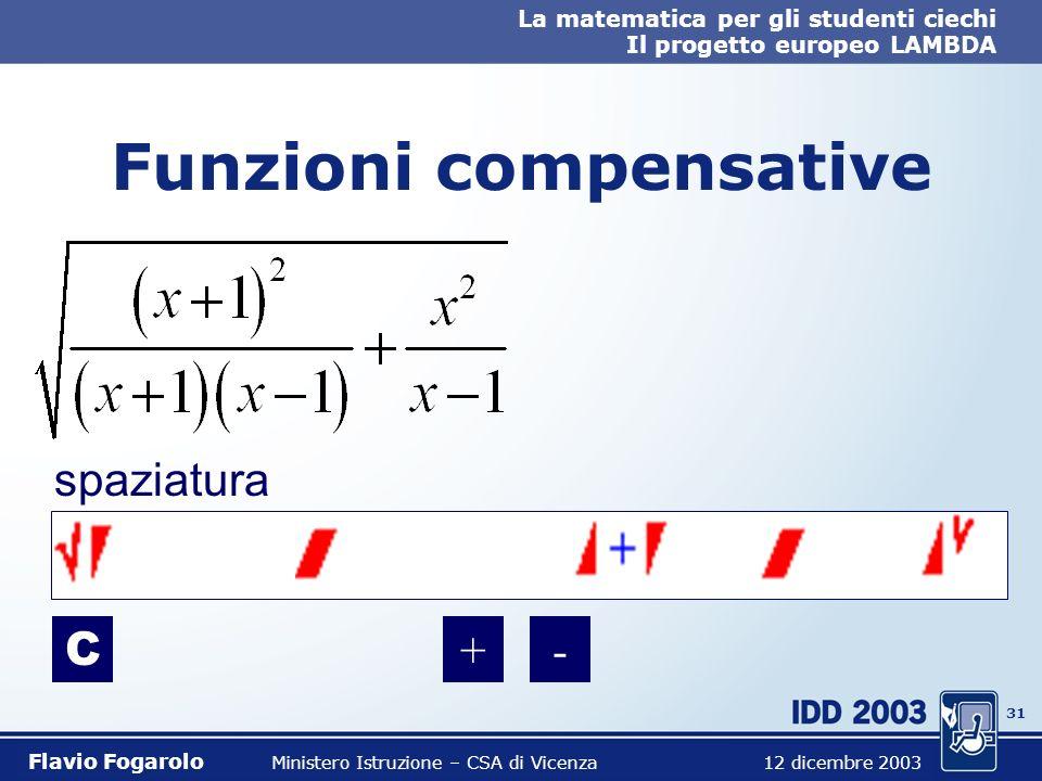 30 La matematica per gli studenti ciechi Il progetto europeo LAMBDA Flavio Fogarolo Ministero Istruzione – CSA di Vicenza 12 dicembre 2003 Funzioni co