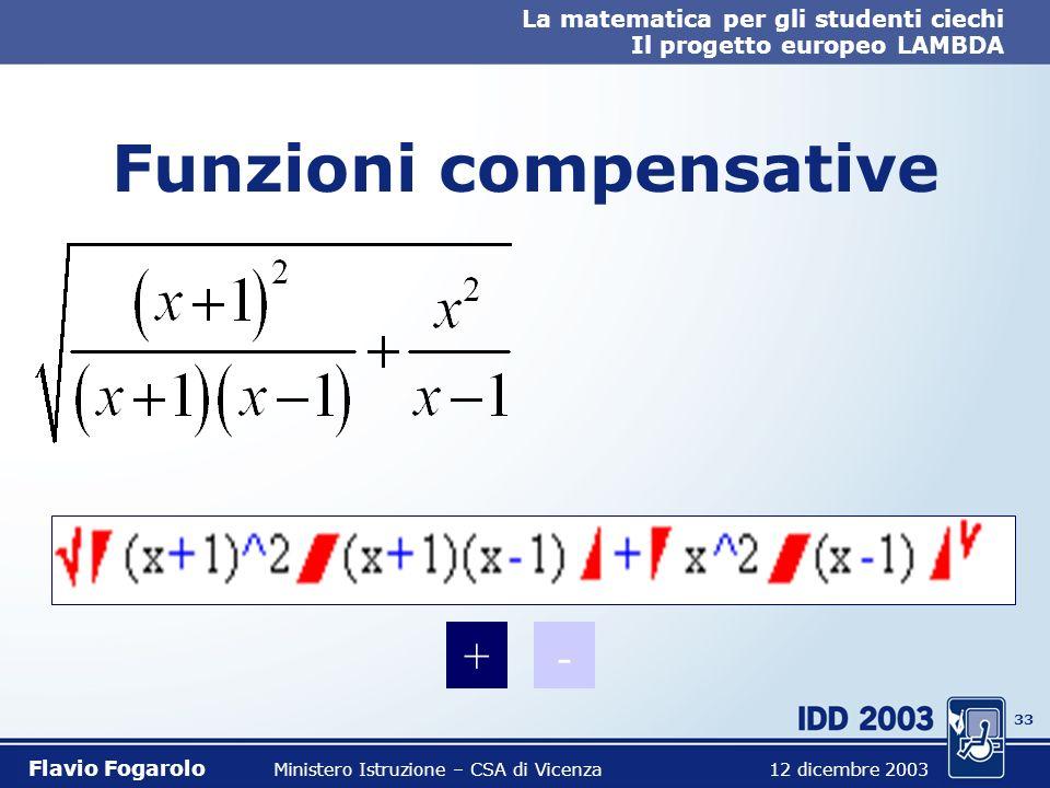 32 La matematica per gli studenti ciechi Il progetto europeo LAMBDA Flavio Fogarolo Ministero Istruzione – CSA di Vicenza 12 dicembre 2003 Funzioni co