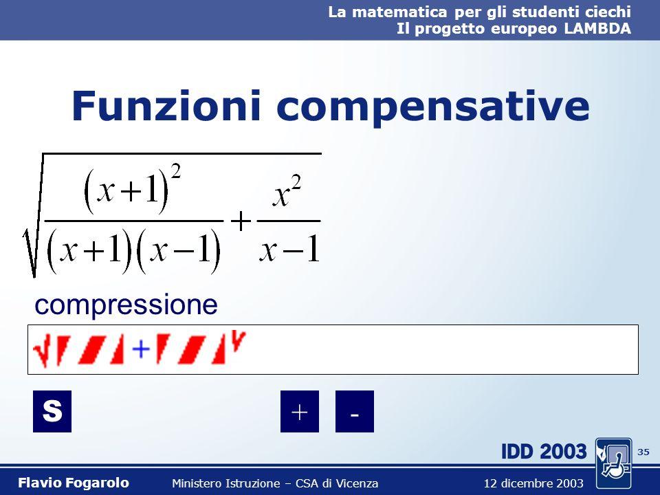 34 La matematica per gli studenti ciechi Il progetto europeo LAMBDA Flavio Fogarolo Ministero Istruzione – CSA di Vicenza 12 dicembre 2003 Funzioni co