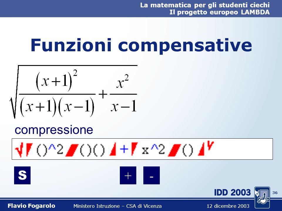 35 La matematica per gli studenti ciechi Il progetto europeo LAMBDA Flavio Fogarolo Ministero Istruzione – CSA di Vicenza 12 dicembre 2003 Funzioni co