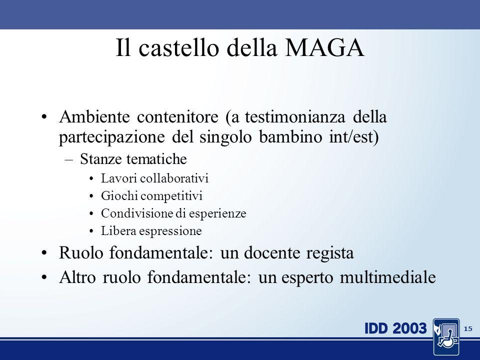 14 Scenari realizzati Il castello della MAGA Florindo il delfino (ELGA) http://ww2.itd.ge.cnr.it/progetti/edelweiss /
