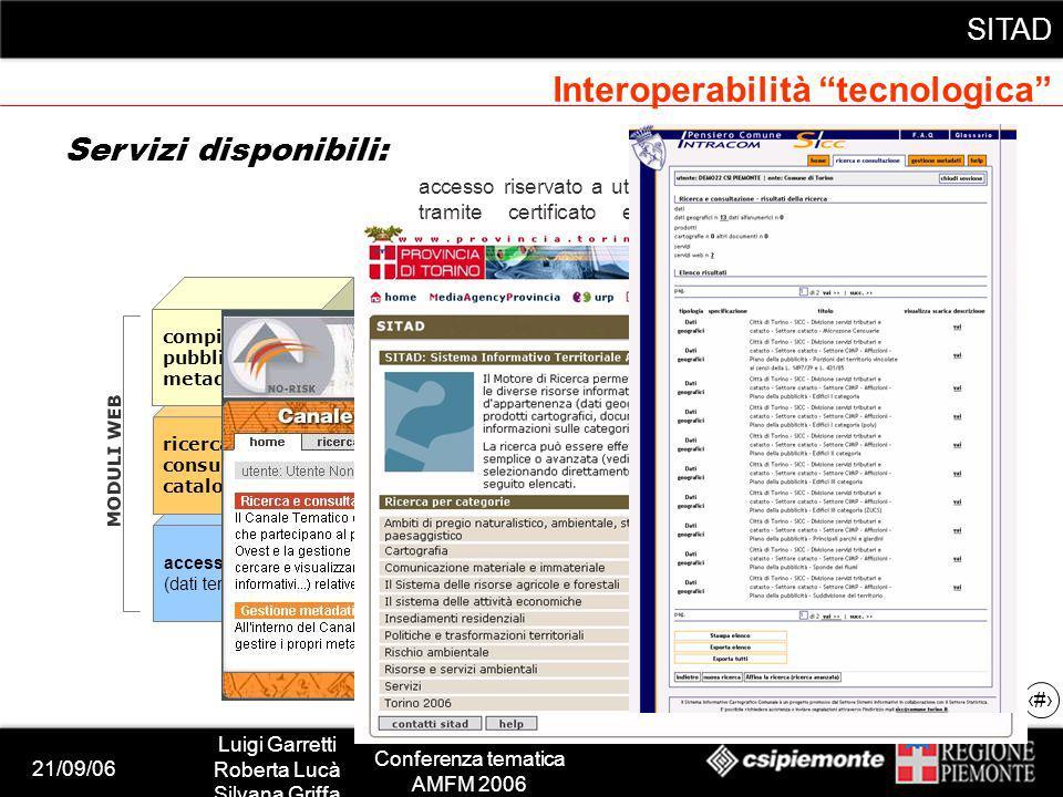 21/09/06 Luigi Garretti Roberta Lucà Silvana Griffa Conferenza tematica AMFM 2006 SITAD 12 accesso (dati territoriali) ricerca e consultazione catalog