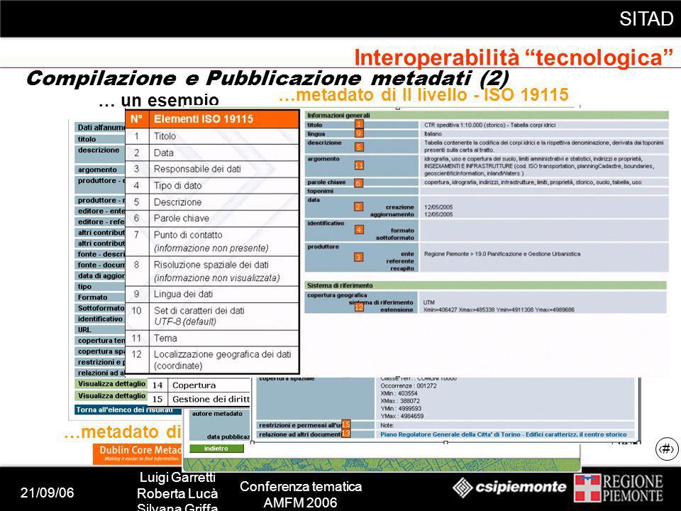 21/09/06 Luigi Garretti Roberta Lucà Silvana Griffa Conferenza tematica AMFM 2006 SITAD 14 … un esempio …metadato di I livello …metadato di II livello - ISO 19115 Interoperabilità tecnologica Compilazione e Pubblicazione metadati (2)