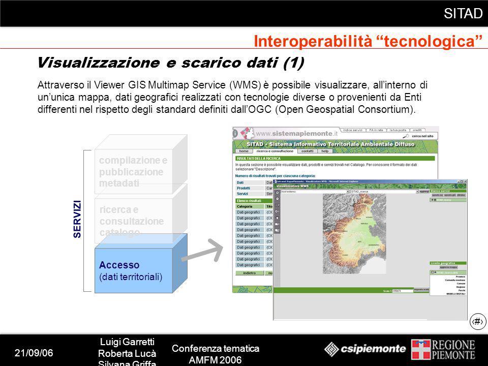 21/09/06 Luigi Garretti Roberta Lucà Silvana Griffa Conferenza tematica AMFM 2006 SITAD 17 Accesso (dati territoriali) ricerca e consultazione catalog