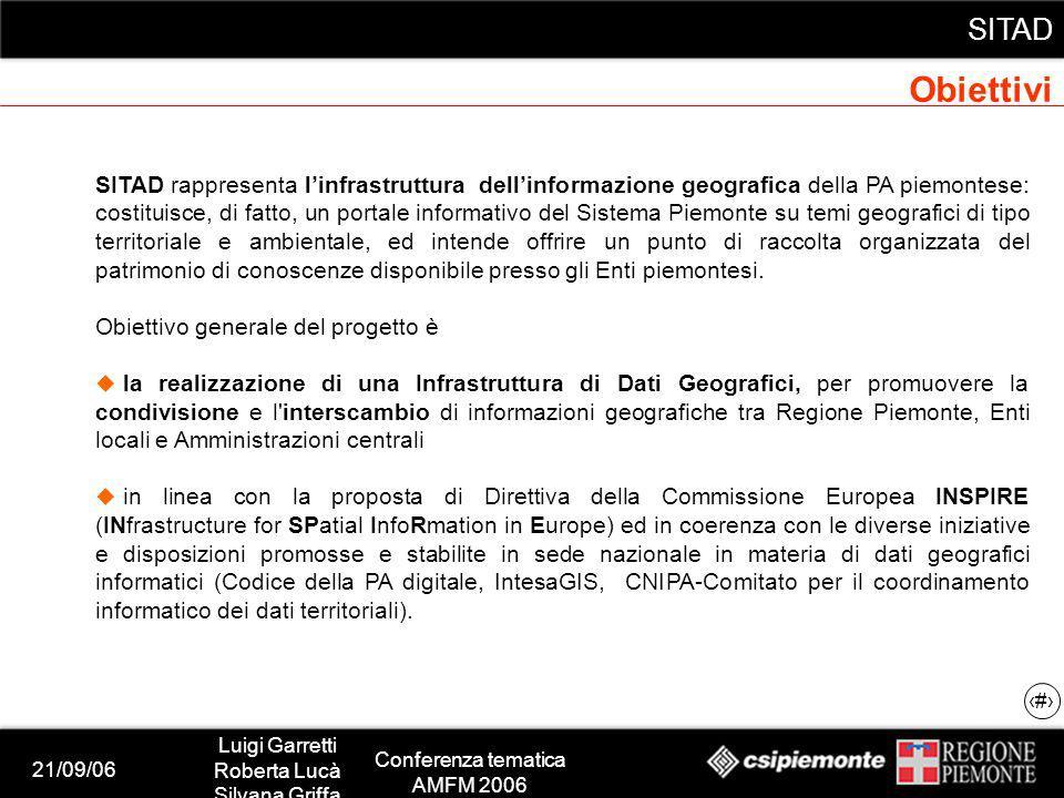 21/09/06 Luigi Garretti Roberta Lucà Silvana Griffa Conferenza tematica AMFM 2006 SITAD 3 SITAD rappresenta linfrastruttura dellinformazione geografic