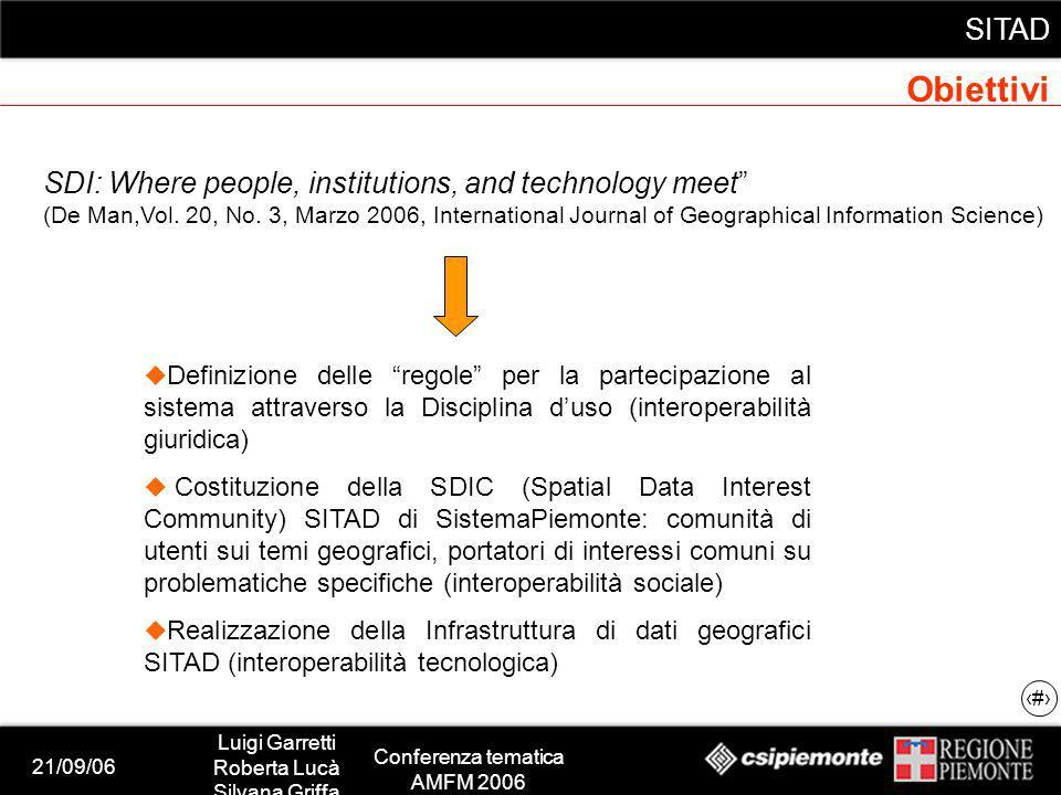 21/09/06 Luigi Garretti Roberta Lucà Silvana Griffa Conferenza tematica AMFM 2006 SITAD 4 Obiettivi Definizione delle regole per la partecipazione al
