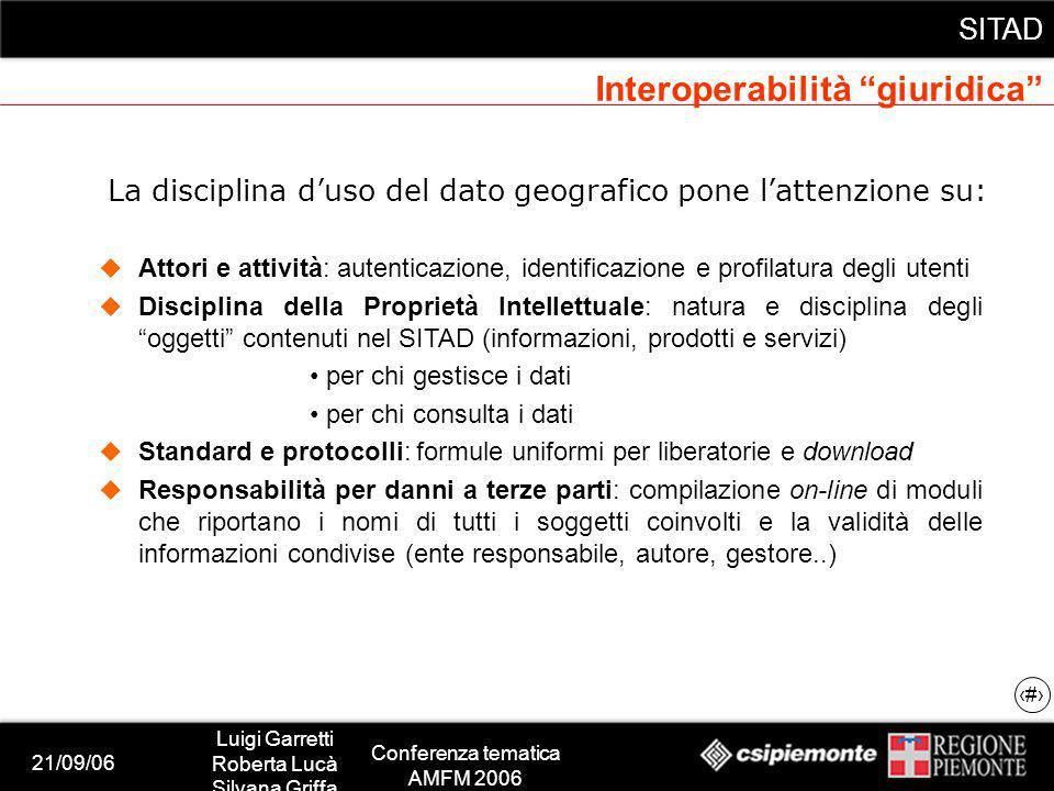 21/09/06 Luigi Garretti Roberta Lucà Silvana Griffa Conferenza tematica AMFM 2006 SITAD 6 La disciplina duso del dato geografico pone lattenzione su: