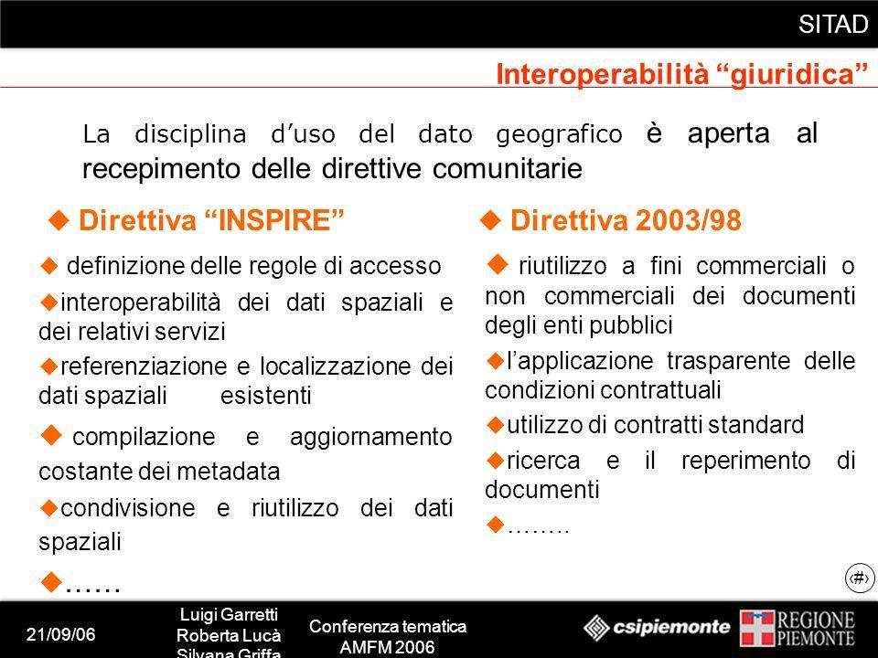 21/09/06 Luigi Garretti Roberta Lucà Silvana Griffa Conferenza tematica AMFM 2006 SITAD 7 La disciplina duso del dato geografico è aperta al recepimen