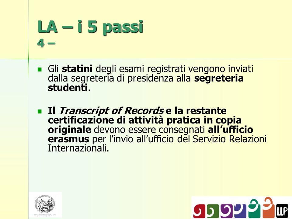 LA – i 5 passi 4 – Gli statini degli esami registrati vengono inviati dalla segreteria di presidenza alla segreteria studenti.
