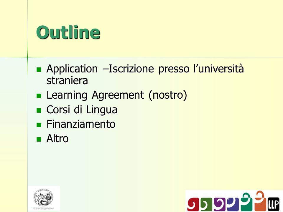 Outline Application –Iscrizione presso luniversità straniera Application –Iscrizione presso luniversità straniera Learning Agreement (nostro) Learning Agreement (nostro) Corsi di Lingua Corsi di Lingua Finanziamento Finanziamento Altro Altro