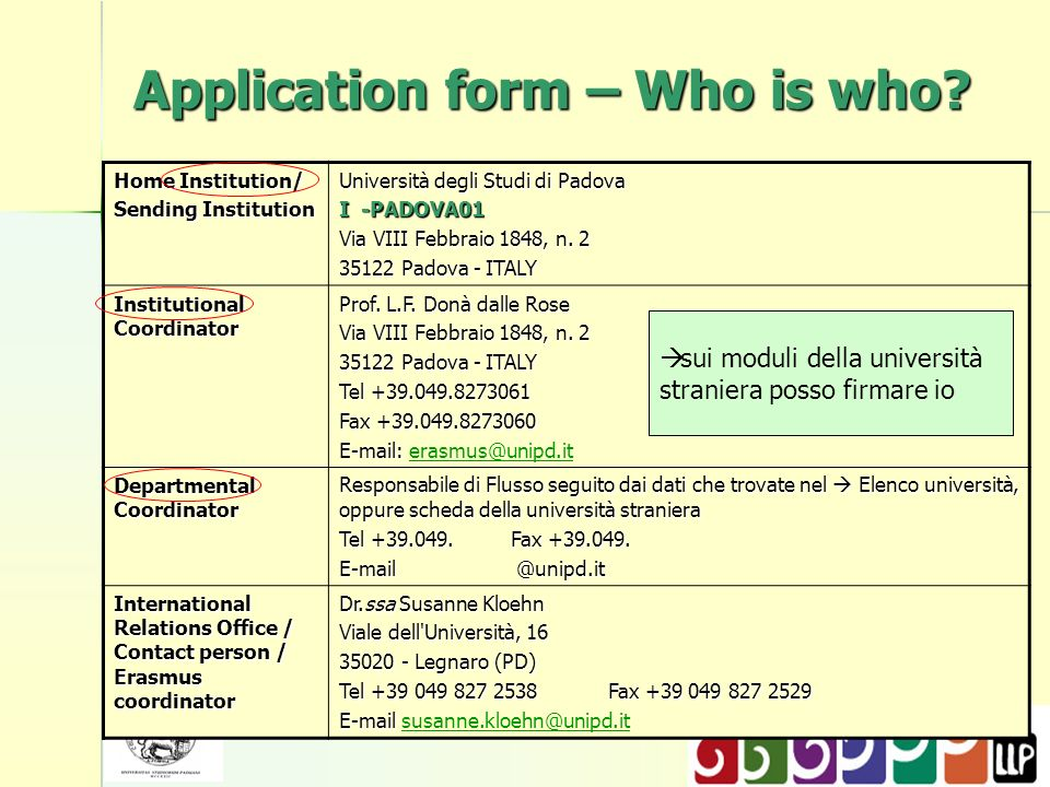 Application form – Who is who.