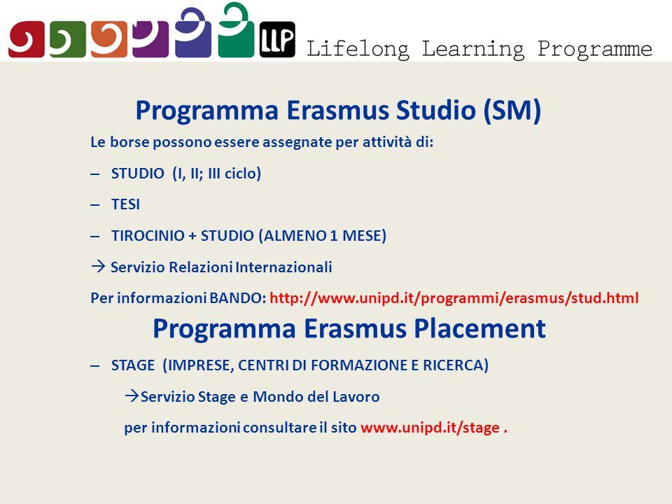 Le borse possono essere assegnate per attività di: – STUDIO (I, II; III ciclo) – TESI – TIROCINIO + STUDIO (ALMENO 1 MESE) Servizio Relazioni Internazionali Per informazioni BANDO: http://www.unipd.it/programmi/erasmus/stud.html Programma Erasmus Placement – STAGE (IMPRESE, CENTRI DI FORMAZIONE E RICERCA) Servizio Stage e Mondo del Lavoro per informazioni consultare il sito www.unipd.it/stage.