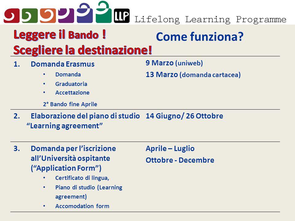 ERASMUS: una sola volta nella vita (Er. + E-pl. + E.Mundus +Leonardo da vinci = MAX 24 mesi)