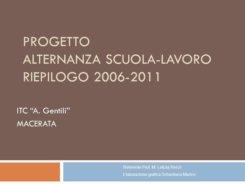 PROGETTO ALTERNANZA SCUOLA-LAVORO RIEPILOGO 2006-2011 ITC A. Gentili MACERATA Referente Prof. M. Letizia Renzi Elaborazione grafica Sebastiano Marino