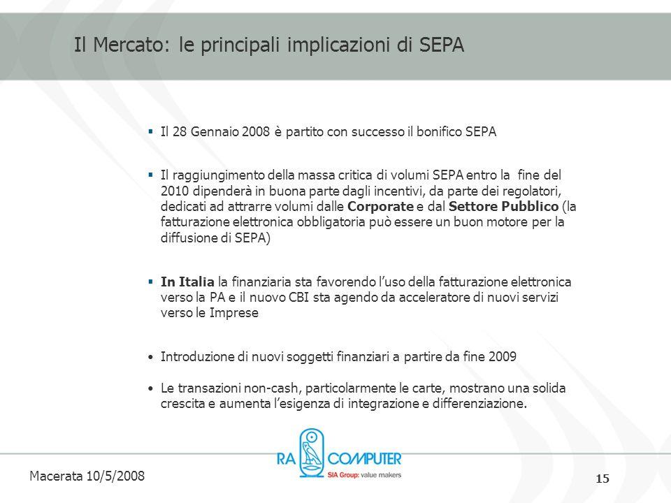 15 Macerata 10/5/2008 Il 28 Gennaio 2008 è partito con successo il bonifico SEPA Il raggiungimento della massa critica di volumi SEPA entro la fine del 2010 dipenderà in buona parte dagli incentivi, da parte dei regolatori, dedicati ad attrarre volumi dalle Corporate e dal Settore Pubblico (la fatturazione elettronica obbligatoria può essere un buon motore per la diffusione di SEPA) In Italia la finanziaria sta favorendo luso della fatturazione elettronica verso la PA e il nuovo CBI sta agendo da acceleratore di nuovi servizi verso le Imprese Introduzione di nuovi soggetti finanziari a partire da fine 2009 Le transazioni non-cash, particolarmente le carte, mostrano una solida crescita e aumenta lesigenza di integrazione e differenziazione.