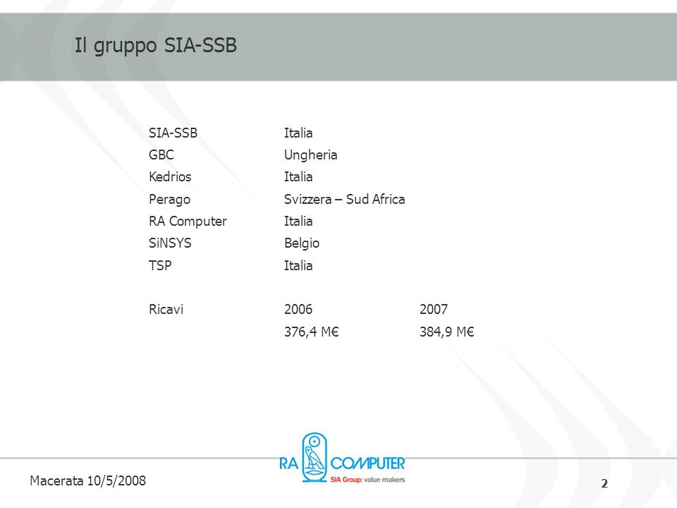 2 Macerata 10/5/2008 SIA-SSB Italia GBC Ungheria KedriosItalia PeragoSvizzera – Sud Africa RA ComputerItalia SiNSYSBelgio TSPItalia Ricavi20062007 376,4 M384,9 M Il gruppo SIA-SSB