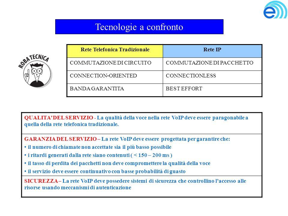 Tecnologie a confronto Rete Telefonica TradizionaleRete IP COMMUTAZIONE DI CIRCUITOCOMMUTAZIONE DI PACCHETTO CONNECTION-ORIENTEDCONNECTIONLESS BANDA GARANTITABEST EFFORT QUALITA DEL SERVIZIO - La qualità della voce nella rete VoIP deve essere paragonabile a quella della rete telefonica tradizionale.