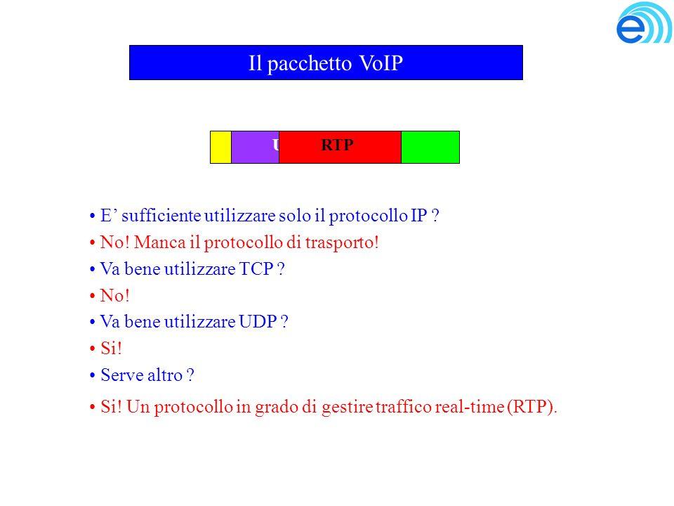 Il pacchetto VoIP IPVOCEUDPRTP E sufficiente utilizzare solo il protocollo IP .