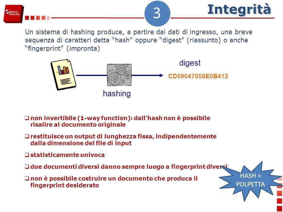 Un sistema di hashing produce, a partire dai dati di ingresso, una breve sequenza di caratteri detta hash oppure digest (riassunto) o anche fingerprint (impronta) digest CD59047058E0B412 hashing non invertibile (1-way function): dallhash non è possibile risalire al documento originale restituisce un output di lunghezza fissa, indipendentemente dalla dimensione del file di input statisticamente univoca due documenti diversi danno sempre luogo a fingerprint diversi non è possibile costruire un documento che produca il fingerprint desiderato Integrità 3 HASH = POLPETTA