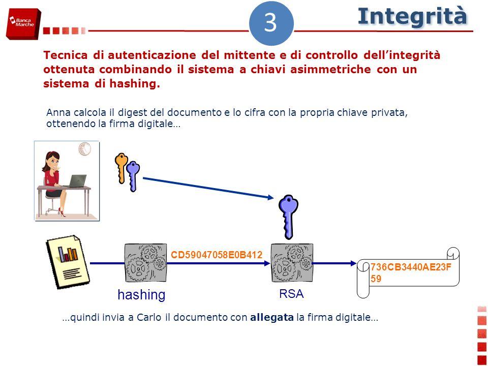 Tecnica di autenticazione del mittente e di controllo dellintegrità ottenuta combinando il sistema a chiavi asimmetriche con un sistema di hashing. CD