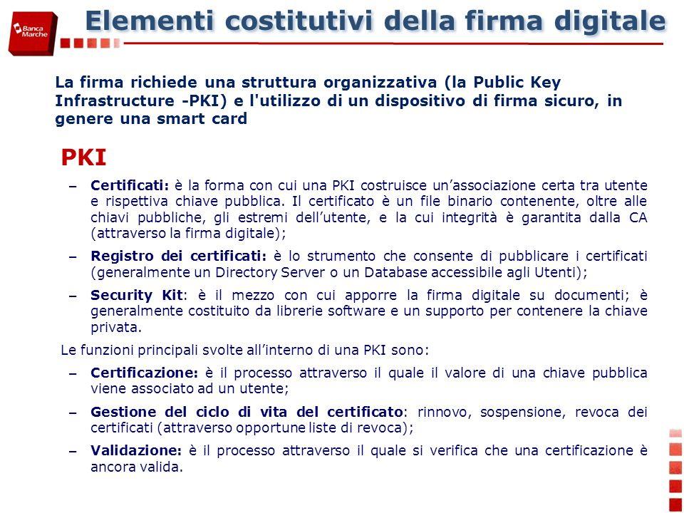Elementi costitutivi della firma digitale PKI – Certificati: è la forma con cui una PKI costruisce unassociazione certa tra utente e rispettiva chiave