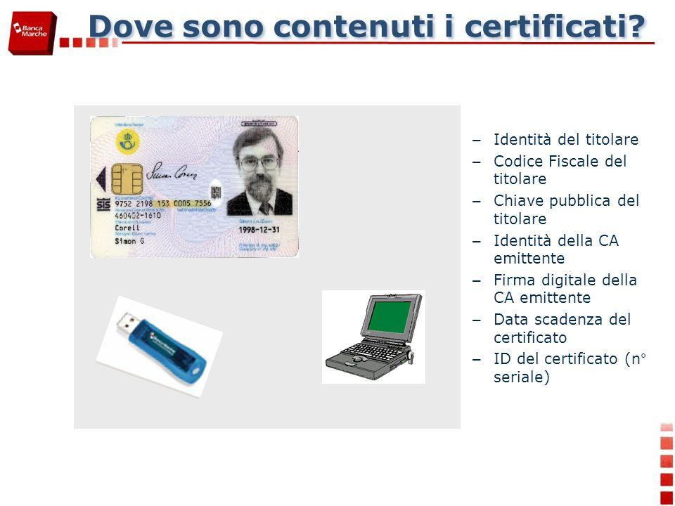 Dove sono contenuti i certificati? – Identità del titolare – Codice Fiscale del titolare – Chiave pubblica del titolare – Identità della CA emittente