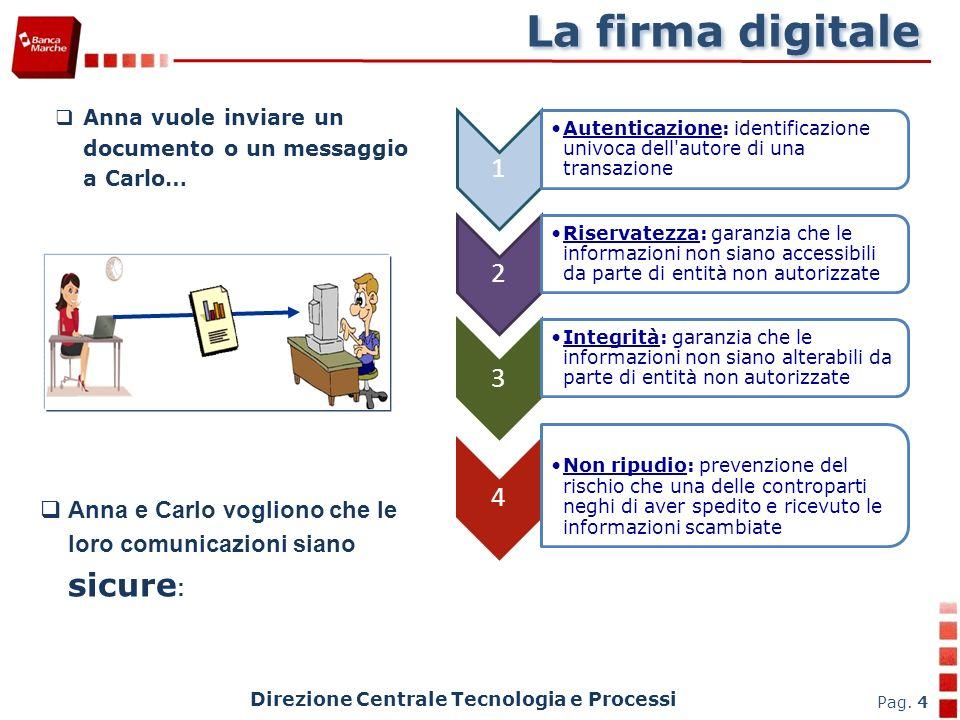 Direzione Centrale Tecnologia e Processi Pag. 4 Anna vuole inviare un documento o un messaggio a Carlo… La firma digitale Anna e Carlo vogliono che le