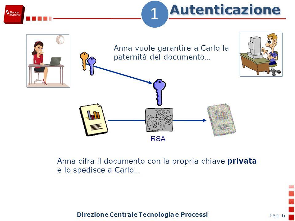 Autenticazione Direzione Centrale Tecnologia e Processi Pag. 6 Anna vuole garantire a Carlo la paternità del documento… Anna cifra il documento con la