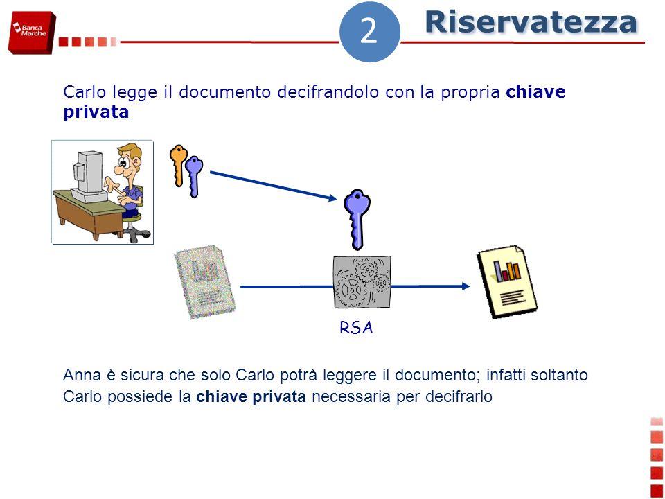 Anna è sicura che solo Carlo potrà leggere il documento; infatti soltanto Carlo possiede la chiave privata necessaria per decifrarlo Carlo legge il documento decifrandolo con la propria chiave privata RSA Riservatezza 2