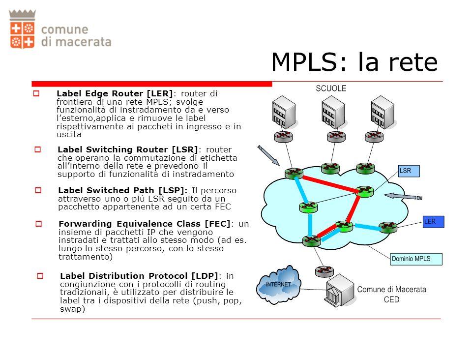 MPLS: la rete Label Edge Router [LER]: router di frontiera di una rete MPLS; svolge funzionalità di instradamento da e verso lesterno,applica e rimuov