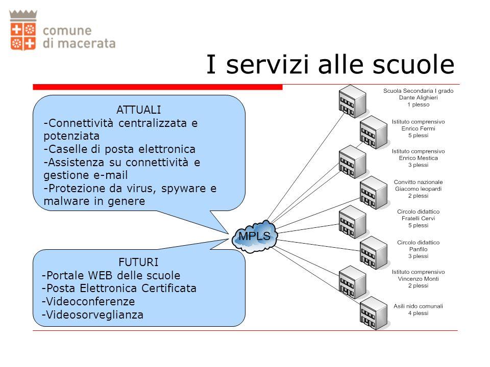 I servizi alle scuole ATTUALI -Connettività centralizzata e potenziata -Caselle di posta elettronica -Assistenza su connettività e gestione e-mail -Pr