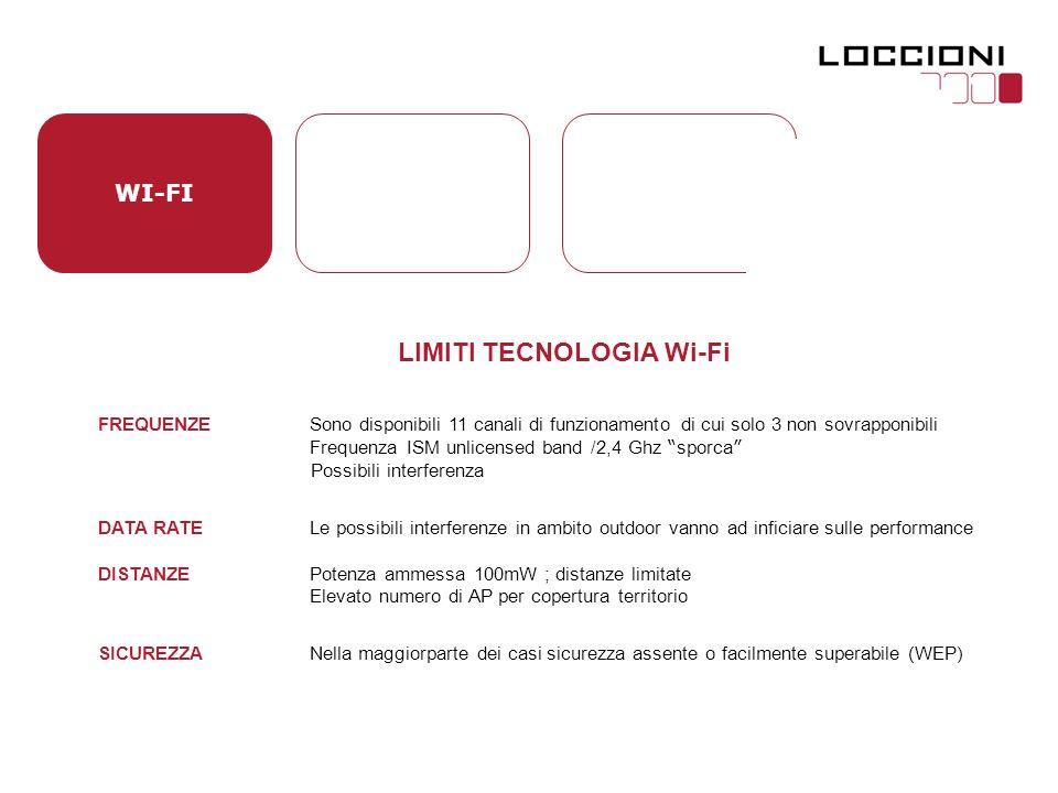 WI-FI LIMITI TECNOLOGIA Wi-Fi FREQUENZE Sono disponibili 11 canali di funzionamento di cui solo 3 non sovrapponibili Frequenza ISM unlicensed band /2,4 Ghz sporca Possibili interferenza DATA RATE Le possibili interferenze in ambito outdoor vanno ad inficiare sulle performance DISTANZE Potenza ammessa 100mW ; distanze limitate Elevato numero di AP per copertura territorio SICUREZZA Nella maggiorparte dei casi sicurezza assente o facilmente superabile (WEP)