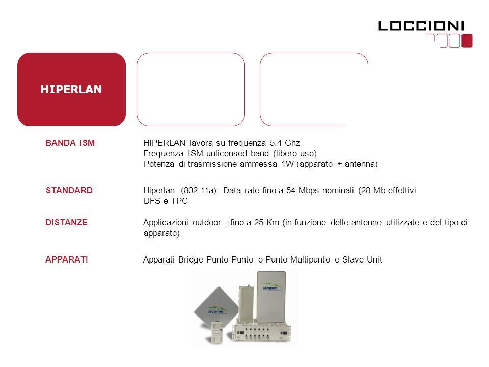 BANDA ISM HIPERLAN lavora su frequenza 5,4 Ghz Frequenza ISM unlicensed band (libero uso) Potenza di trasmissione ammessa 1W (apparato + antenna) STANDARD Hiperlan (802.11a): Data rate fino a 54 Mbps nominali (28 Mb effettivi DFS e TPC DISTANZE Applicazioni outdoor : fino a 25 Km (in funzione delle antenne utilizzate e del tipo di apparato) APPARATI Apparati Bridge Punto-Punto o Punto-Multipunto e Slave Unit