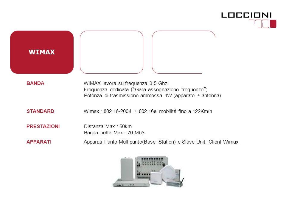 BANDA WIMAX lavora su frequenza 3,5 Ghz Frequenza dedicata ( Gara assegnazione frequenze ) Potenza di trasmissione ammessa 4W (apparato + antenna) STANDARD Wimax : 802.16-2004 + 802.16e mobilit à fino a 122Km/h PRESTAZIONI Distanza Max : 50km Banda netta Max : 70 Mb/s APPARATI Apparati Punto-Multipunto(Base Station) e Slave Unit, Client Wimax