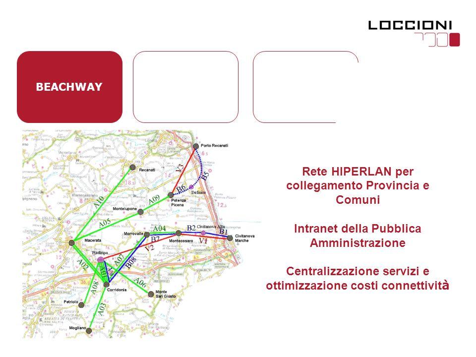 BEACHWAY Rete HIPERLAN per collegamento Provincia e Comuni Intranet della Pubblica Amministrazione Centralizzazione servizi e ottimizzazione costi connettivit à