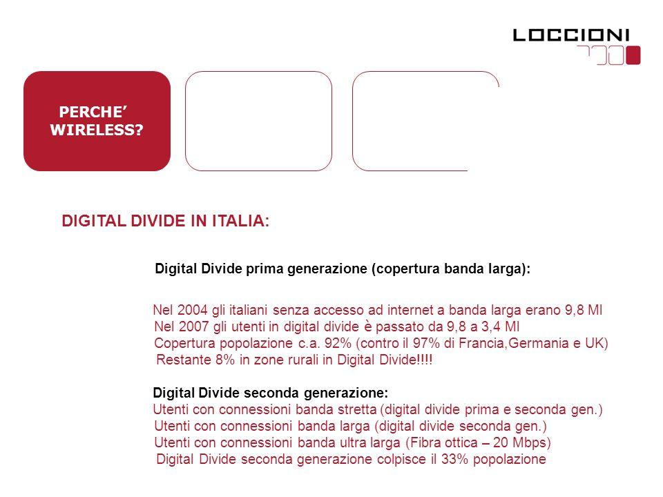 PERCHE WIRELESS? DIGITAL DIVIDE IN ITALIA: Digital Divide prima generazione (copertura banda larga): Nel 2004 gli italiani senza accesso ad internet a