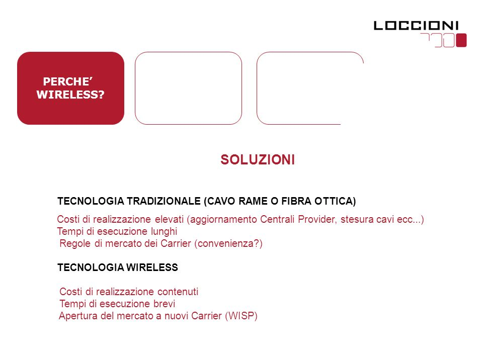 PERCHE WIRELESS.