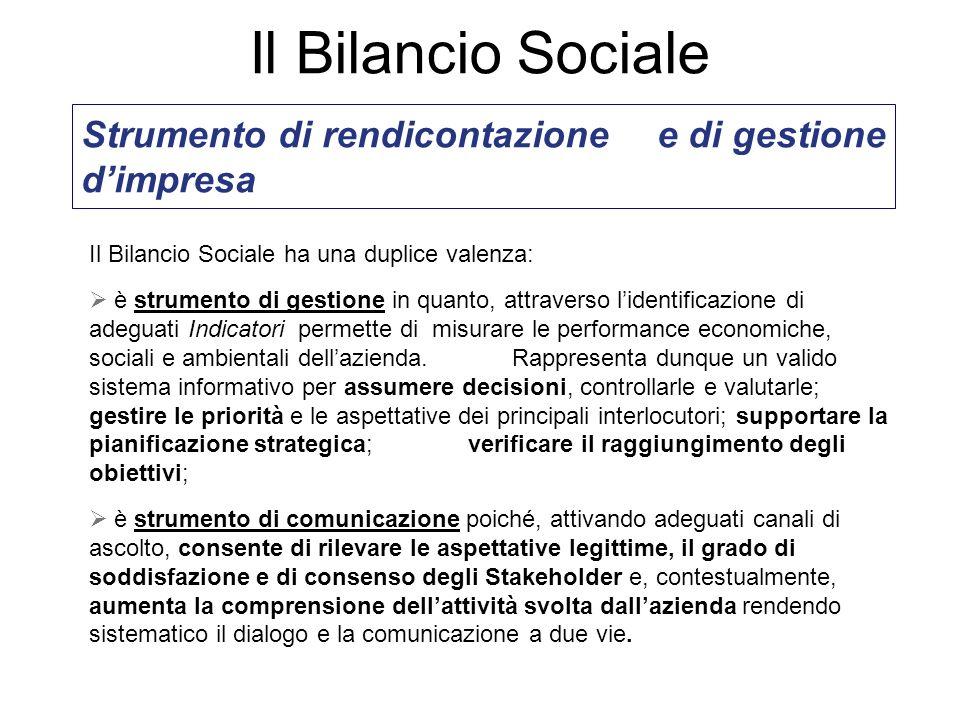 Il Bilancio Sociale Strumento di rendicontazione e di gestione dimpresa Il Bilancio Sociale ha una duplice valenza: è strumento di gestione in quanto,