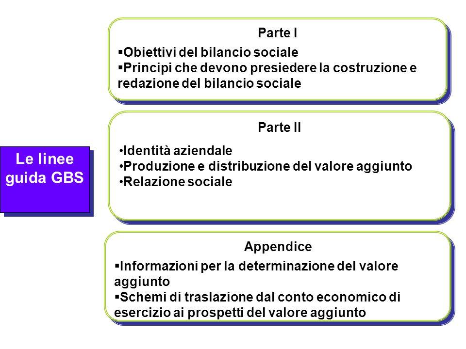 Parte I Obiettivi del bilancio sociale Principi che devono presiedere la costruzione e redazione del bilancio sociale Parte I Obiettivi del bilancio s
