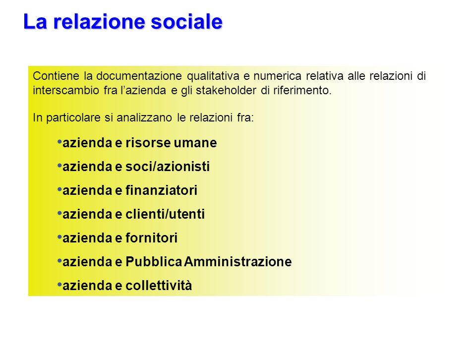 La relazione sociale Contiene la documentazione qualitativa e numerica relativa alle relazioni di interscambio fra lazienda e gli stakeholder di rifer