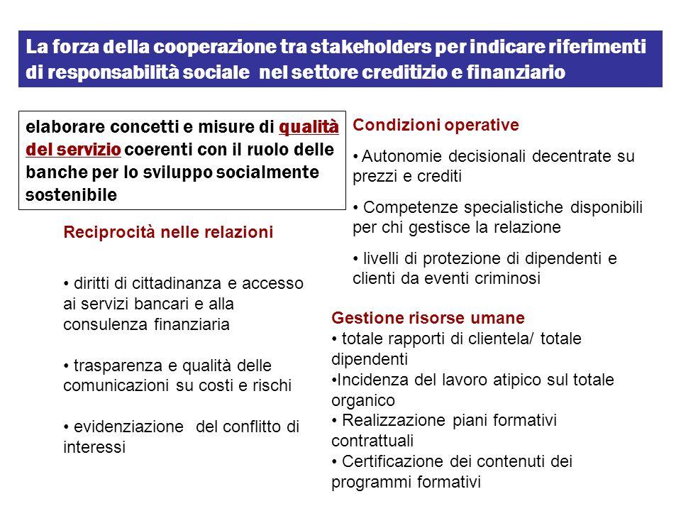 La forza della cooperazione tra stakeholders per indicare riferimenti di responsabilità sociale nel settore creditizio e finanziario elaborare concett