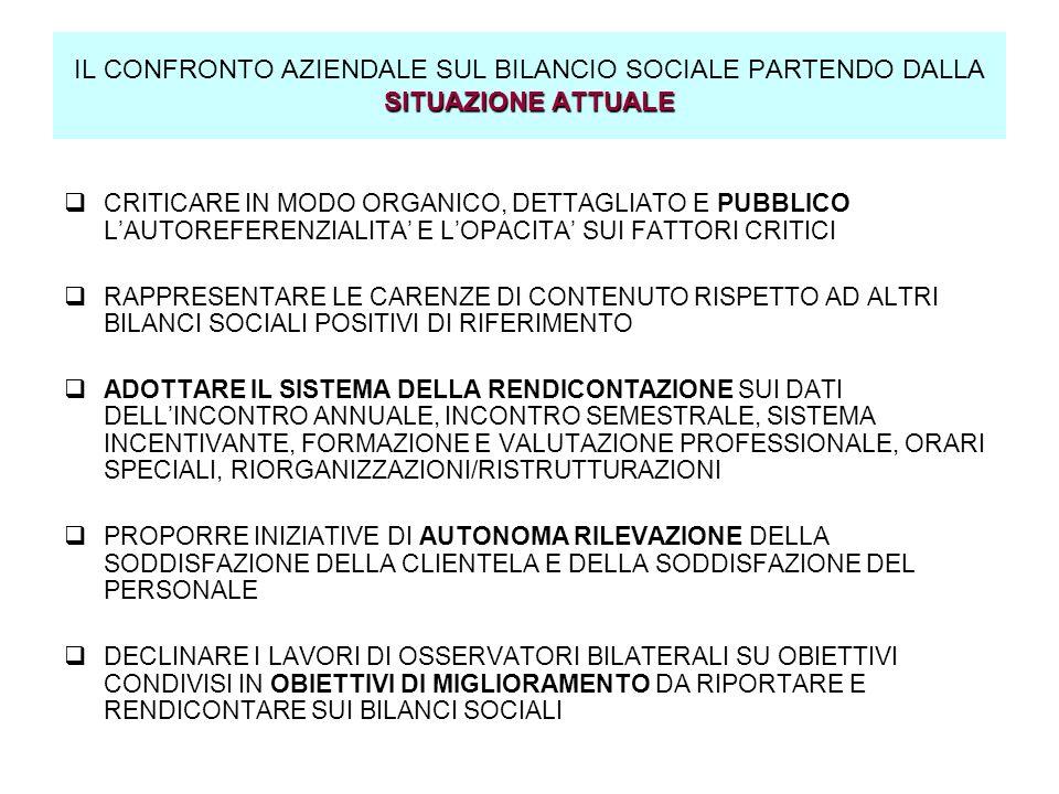 SITUAZIONE ATTUALE IL CONFRONTO AZIENDALE SUL BILANCIO SOCIALE PARTENDO DALLA SITUAZIONE ATTUALE CRITICARE IN MODO ORGANICO, DETTAGLIATO E PUBBLICO LA