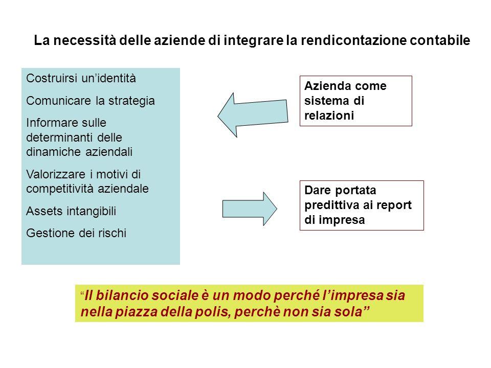 Verso il bilancio sociale partecipato e obiettivi di miglioramento prioritari 2.