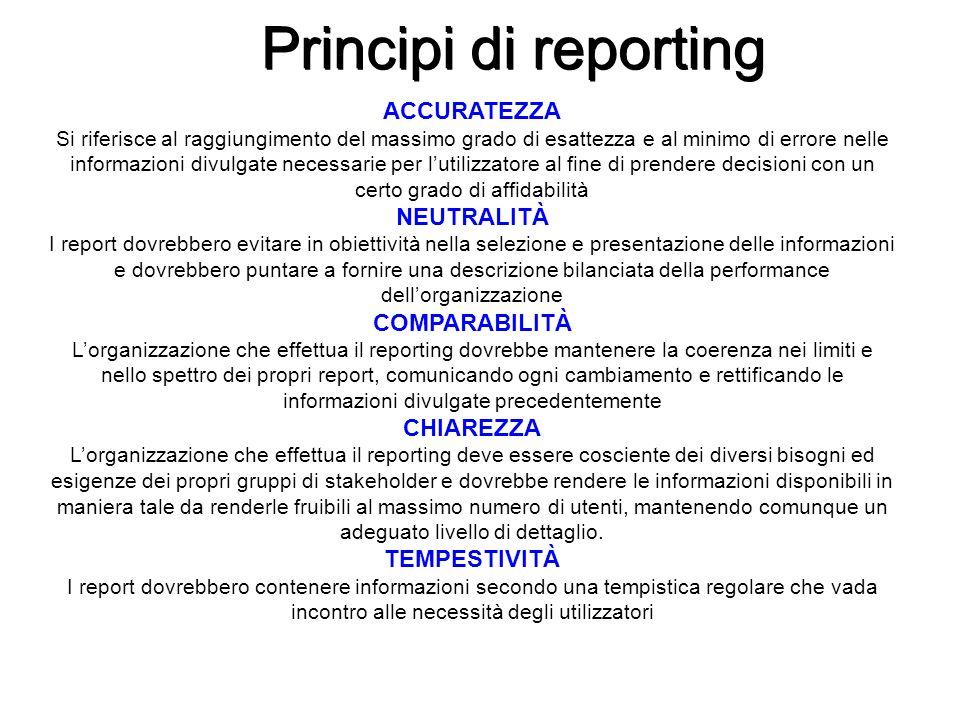 Principi di reporting ACCURATEZZA Si riferisce al raggiungimento del massimo grado di esattezza e al minimo di errore nelle informazioni divulgate nec