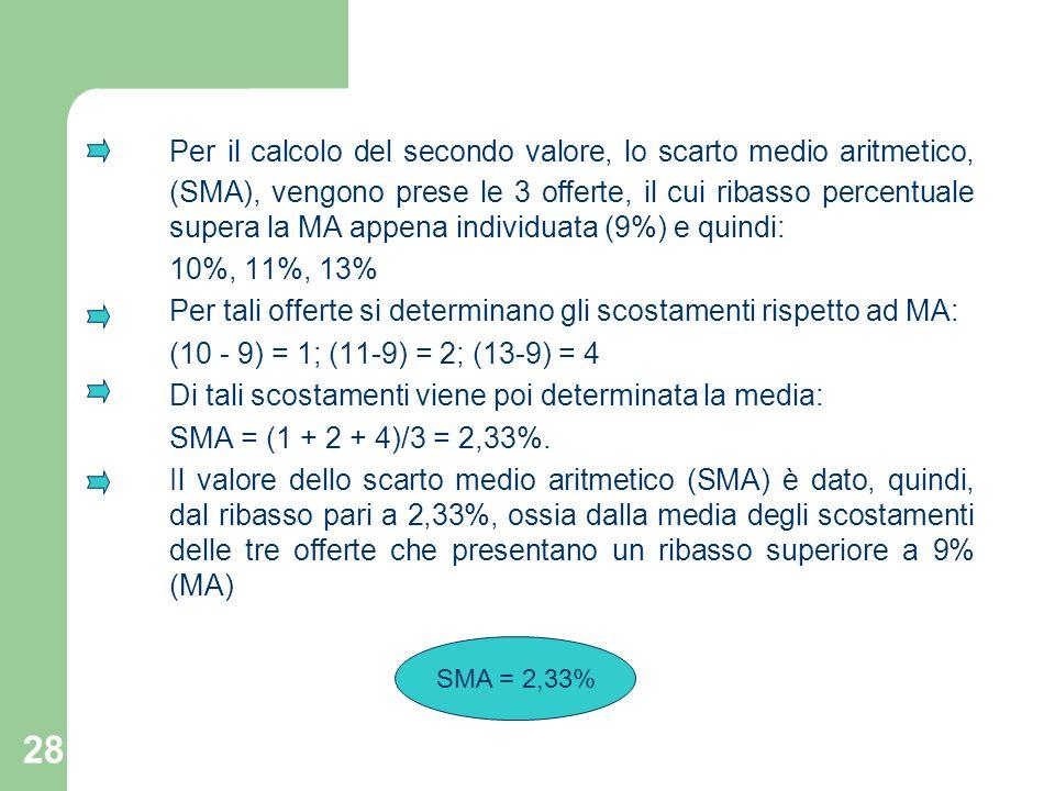28 Per il calcolo del secondo valore, lo scarto medio aritmetico, (SMA), vengono prese le 3 offerte, il cui ribasso percentuale supera la MA appena in