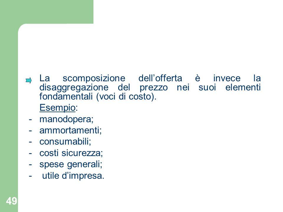 49 La scomposizione dellofferta è invece la disaggregazione del prezzo nei suoi elementi fondamentali (voci di costo). Esempio: - manodopera; - ammort